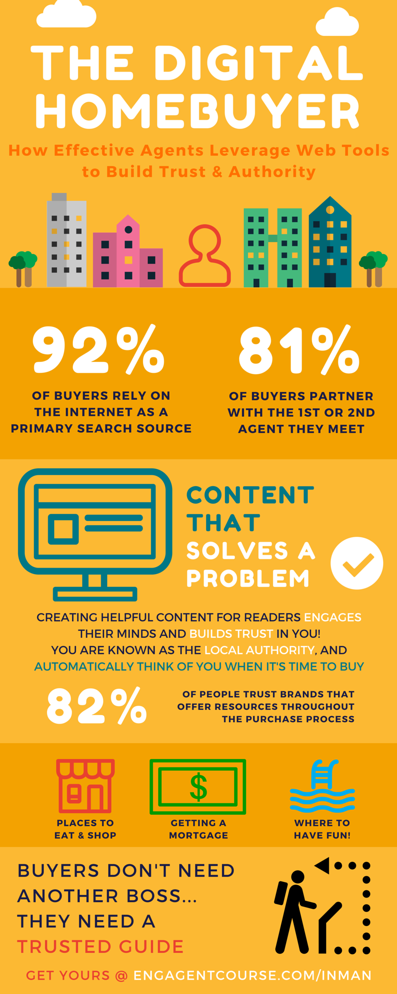 What Agents Need to Know About Online Home Buyers
