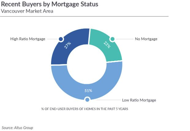 Altus Mortgage