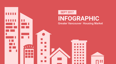 Infographic: Greater Vancouver Real Estate, September 2017