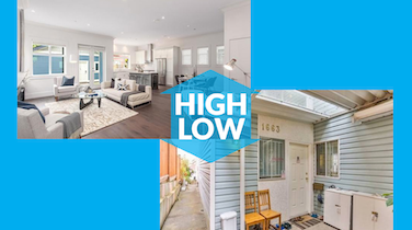 Highest- and Lowest-Priced Listed Homes in… Grandview