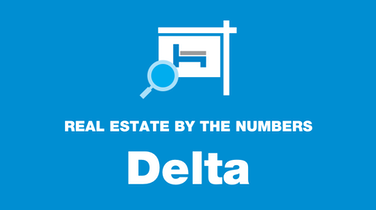 5 Things You Didn't Know About Real Estate in Delta