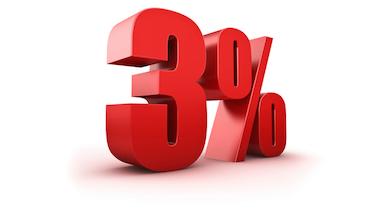 "Buyer Beware Lowest Rate in ""Mortgage Wars"""