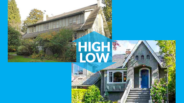 Highest- and Lowest-Priced Listed Homes in… Kerrisdale