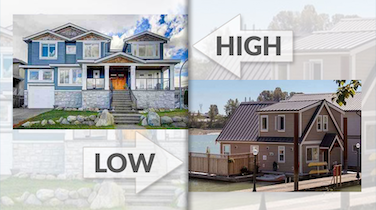 Highest- and Lowest-Priced Listed Homes in… Queensborough, New West